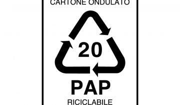 Etichettatura ambientale degli Imballaggi: adeguamento normativo